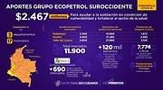Ecopetrol y Cenit invertirán más de $2.400 millones en suroccidente del país
