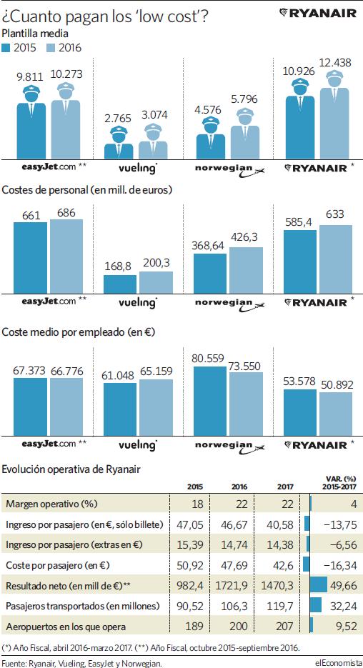 grafico-ryanair.png