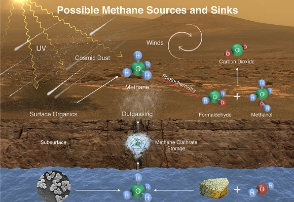 fuentes-metano-marte.jpg