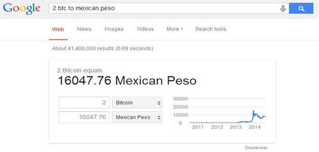 Google Añadió Bitcoin A Su Convertidor De Divisas Eleconomistaamerica