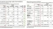 bolsa-gastos-brokers.jpg