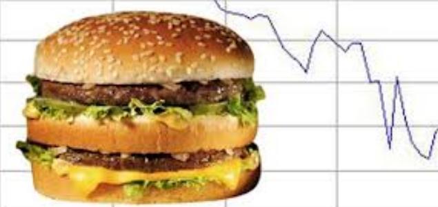 La situación de las economías de Latinoamérica, según el índice 'Big Mac'