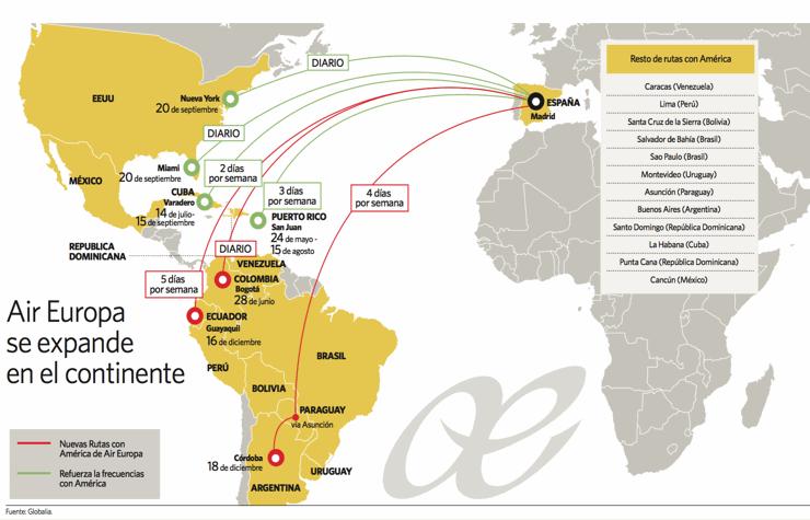 grafico-globalia.png