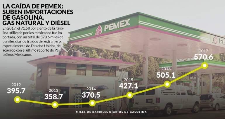 combustibles-importados.jpg