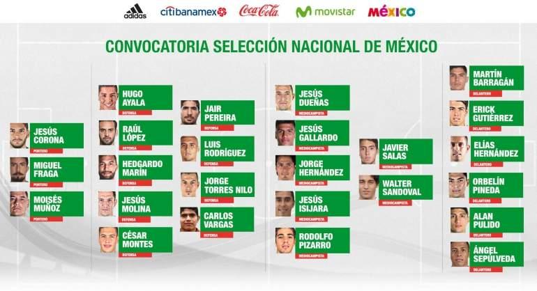 Chivas domina lista del Tri para Copa Oro