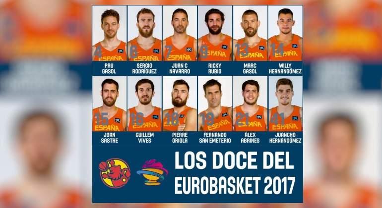 Scariolo da la lista definitiva para el Eurobasket: Rabaseda y Saiz, los descartados