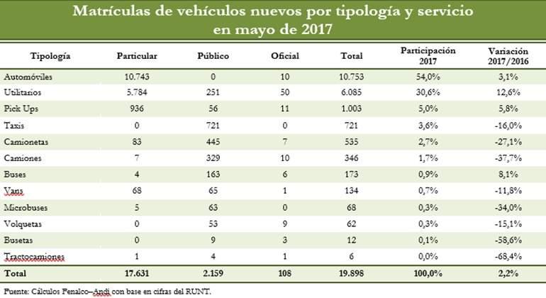 ventas-carros
