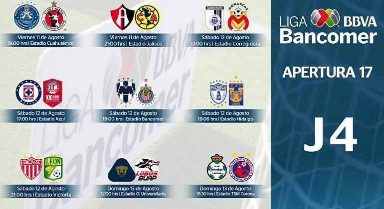 Ángelo Sagal marcó en triunfo de Pachuca al Tigres de Vargas