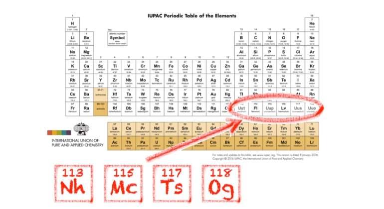 nueva-tabla-periodica.jpg