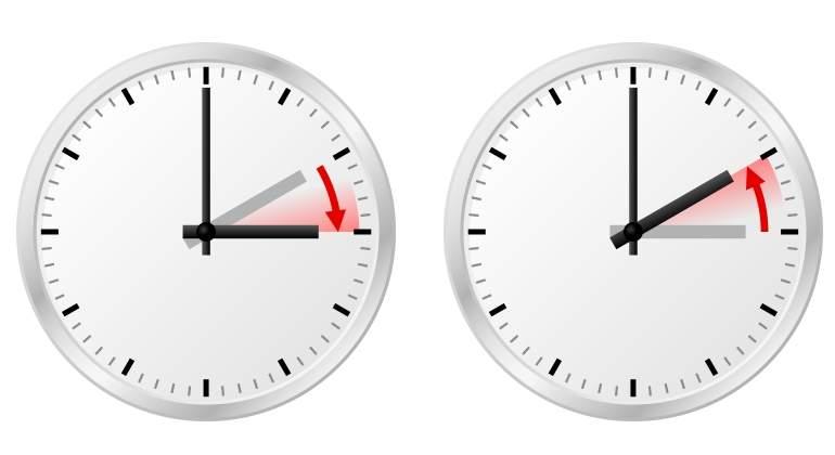 relojes-cambios-hora-dreamstime.jpg