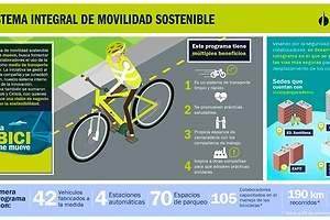 Cementos Argos impulsa movilidad de sus funcionarios en Bici
