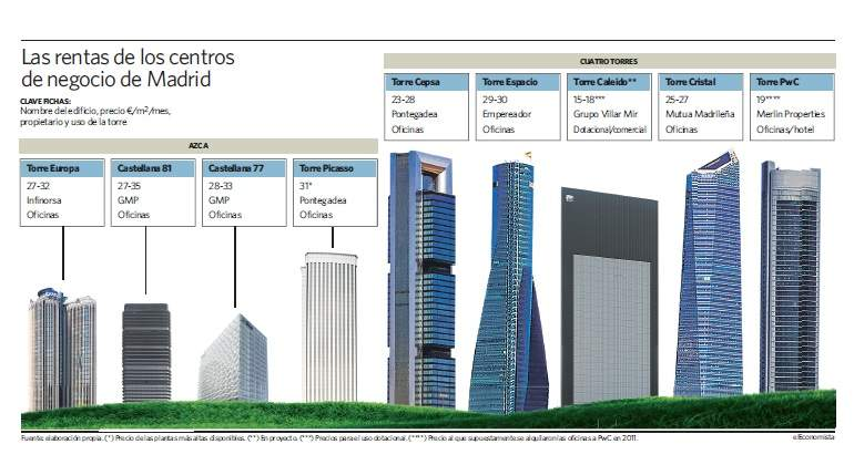torres-skyline.jpg