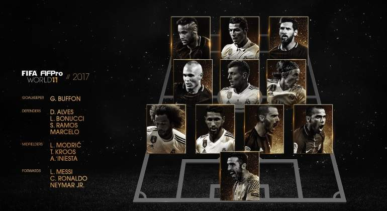 once-thebest2017-fifa.jpg