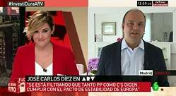 Las chapuzas de Mariano Rajoy
