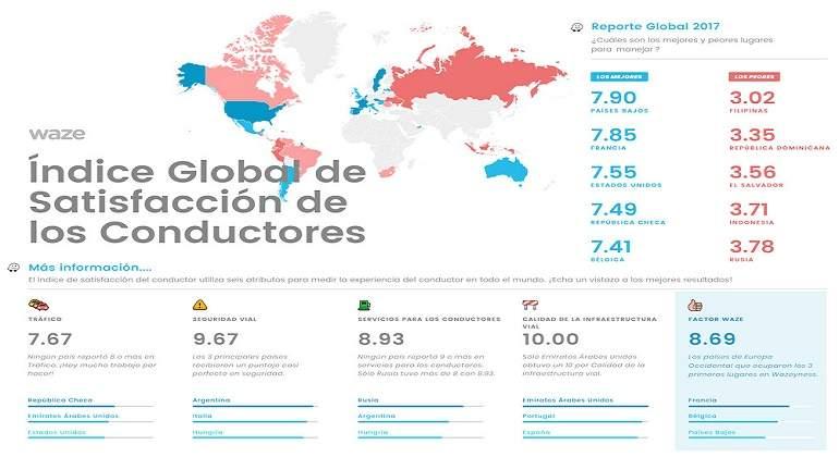 Cuernavaca, Toluca y Querétaro, las mejores ciudades para conducir: Waze