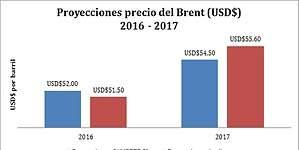 En Colombia pronostican barril de petróleo en 52 dólares al cierre de 2016