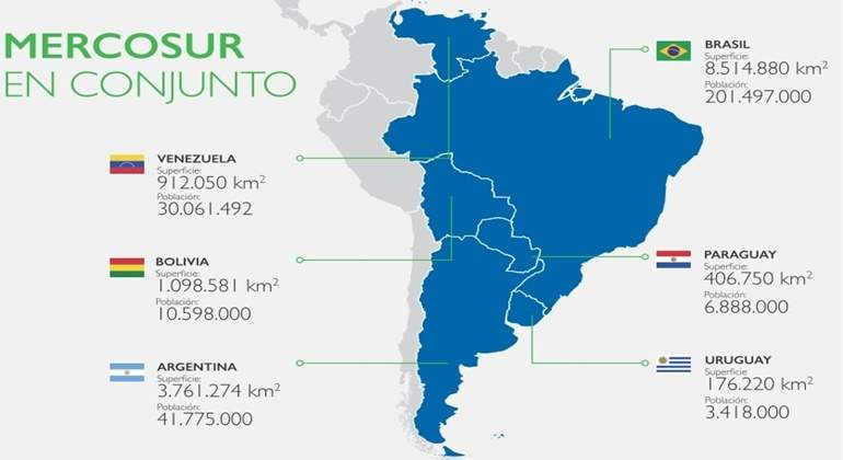 Mapa de Mercosur Imagen Archivo