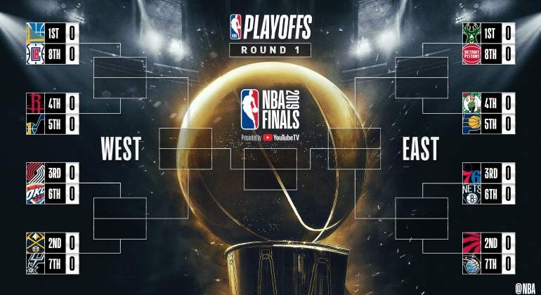 playoffs-nba-2019.jpg