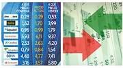 precios-bancos-flechas.jpg
