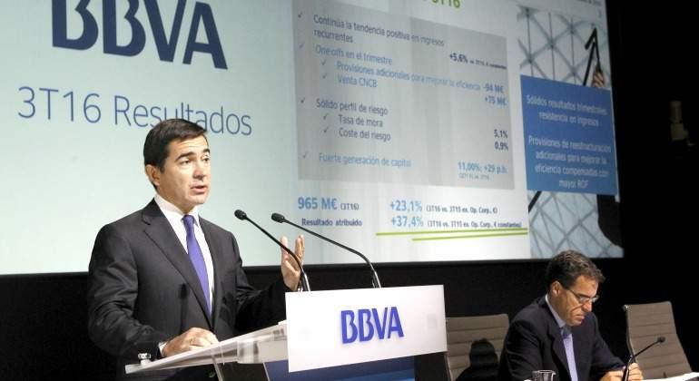 Bbva confirma una ajuste de plantilla de personas y for Bbva cierre oficinas