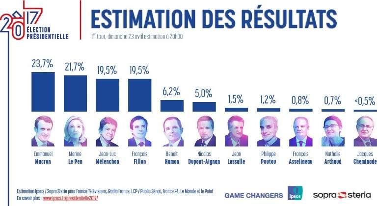 francia-estimacion-resultados.jpg