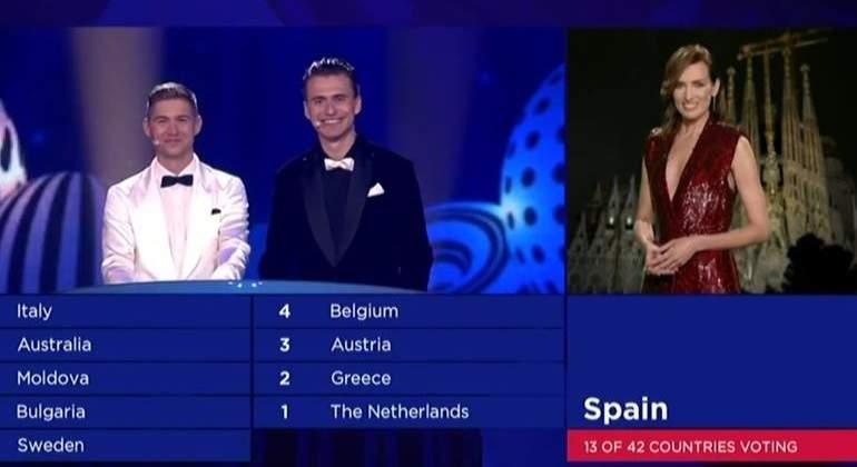 eurovision-votos.jpg