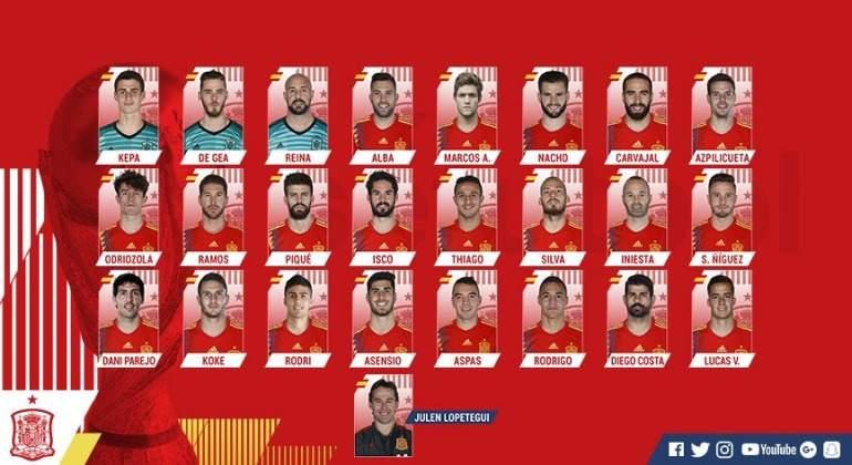 Convocados-Espana-2018-Alemania-Argentina.jpg