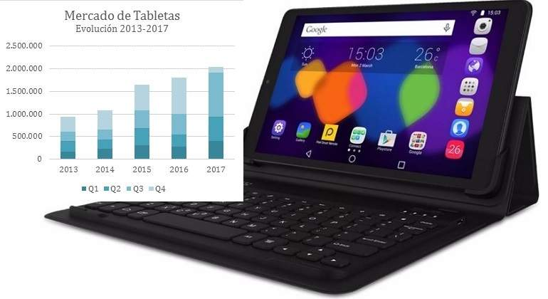 Tabletas770.jpg