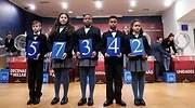 loteria-sorteo-el-nino-57342-primer-premio-6enero2020-efe-770x420.jpg