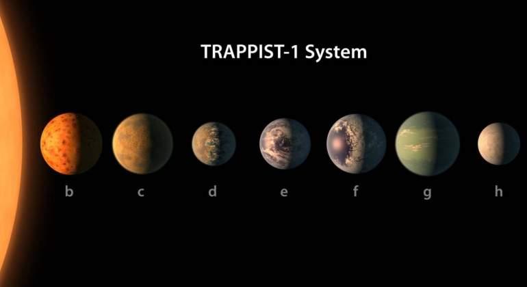 La NASA descubre un sistema solar con siete planetas Tierra