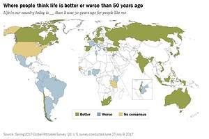 En México y Venezuela 7 de cada 10 personas creen que la vida es peor que hace 50 años
