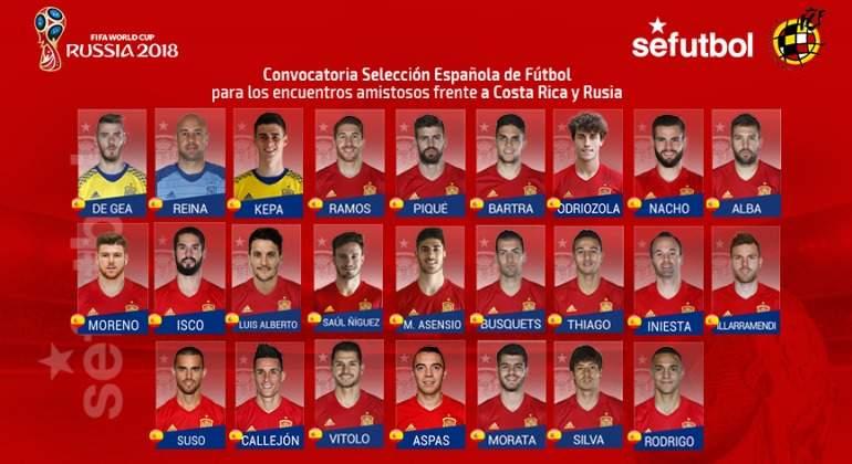 Espana-Convocatoria-Rusia-Costarica-2017.jpg