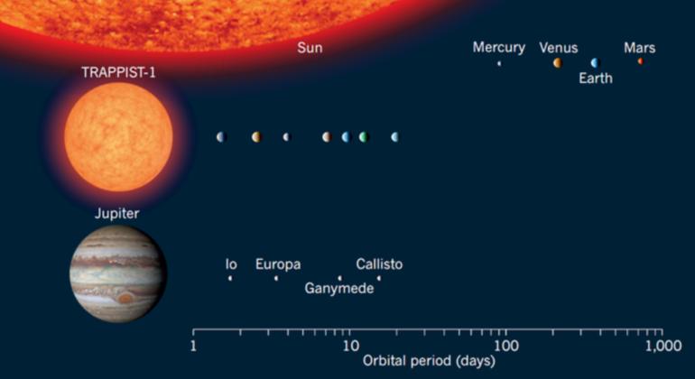 sistema-extrasolar-1.jpg.png