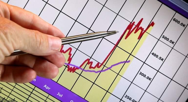 grafico-mercados-sube.jpg