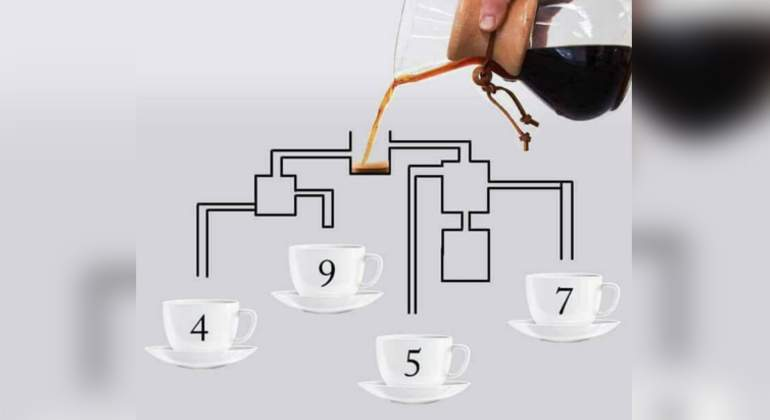 acertijo-cafe.jpg