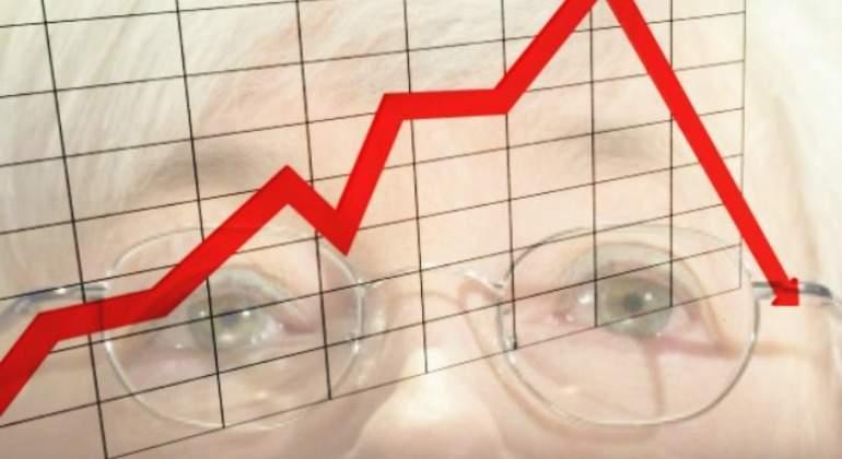 yellen-caida-mercados.jpg