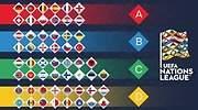 UEFA-Nations-League-2017-Grupos.jpg