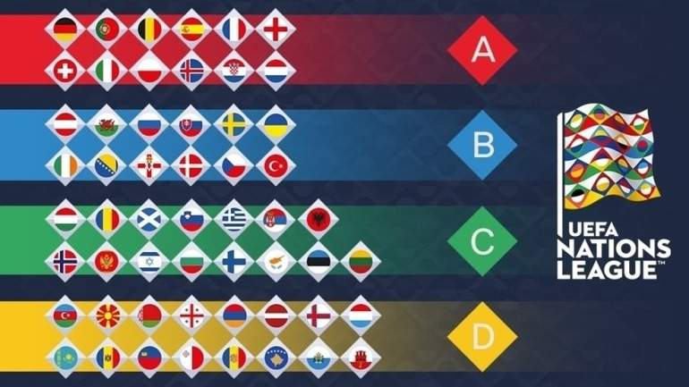 UEFA-Nations-League-2017-Grupos.jpg