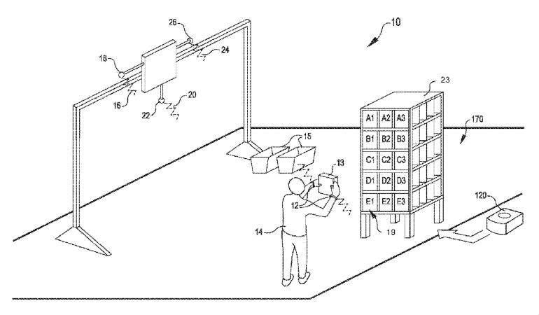 Pulseras electrónicas para controlar a los trabajadores