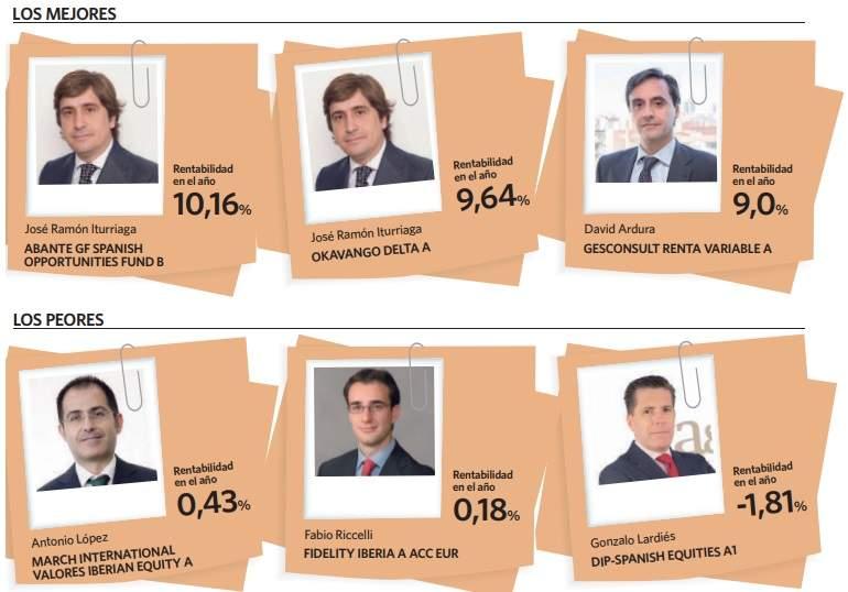 mejores-gestores-bolsa-2018.jpg